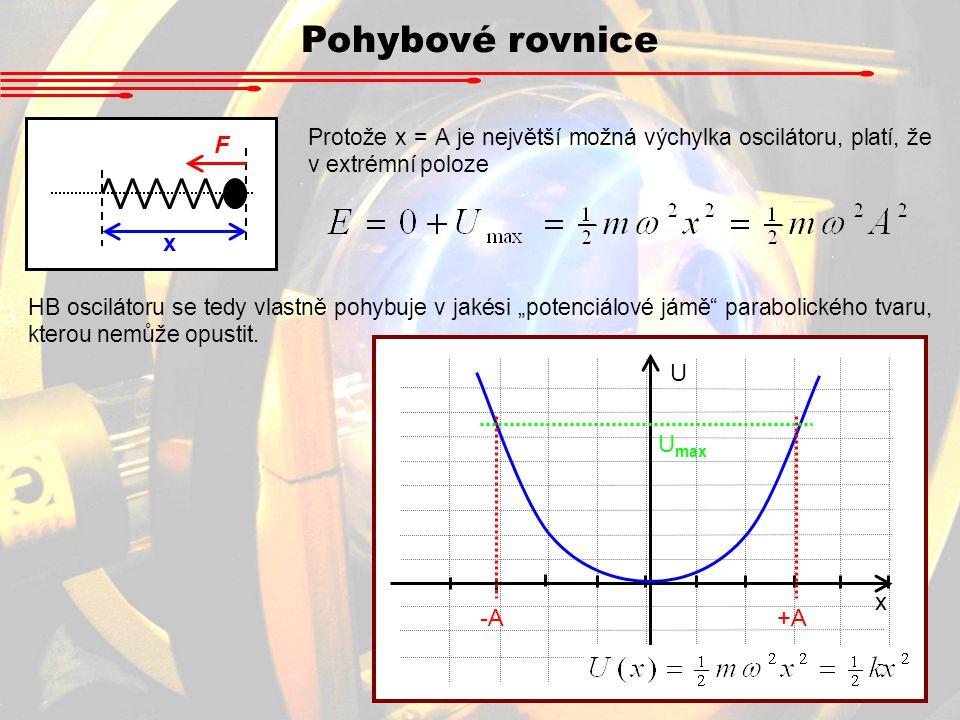 Pohybové rovnice x F U x -A +A Umax