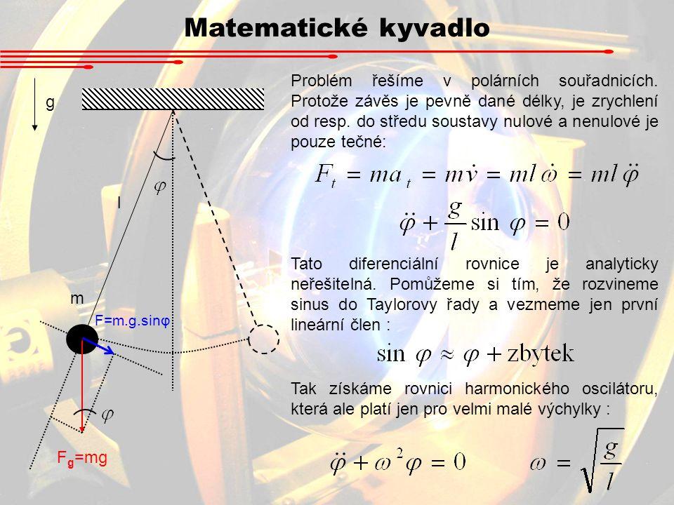 Matematické kyvadlo