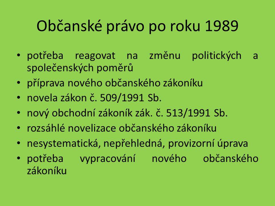 Občanské právo po roku 1989 potřeba reagovat na změnu politických a společenských poměrů. příprava nového občanského zákoníku.