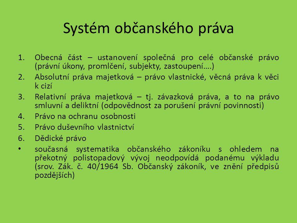 Systém občanského práva