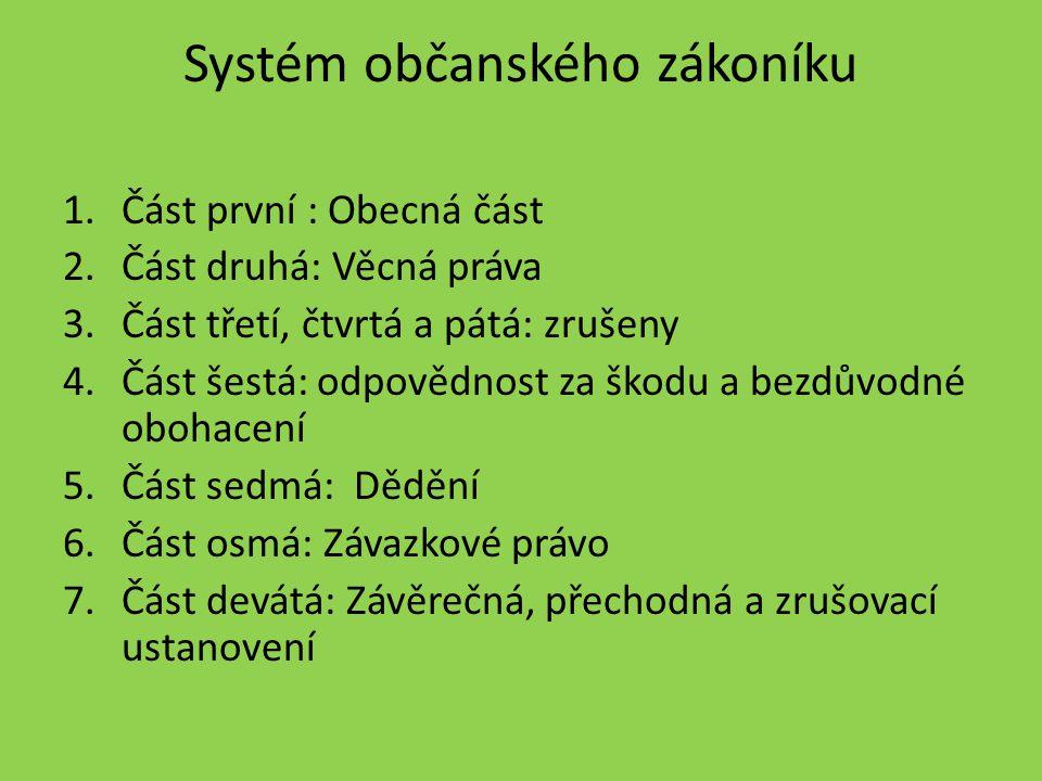 Systém občanského zákoníku