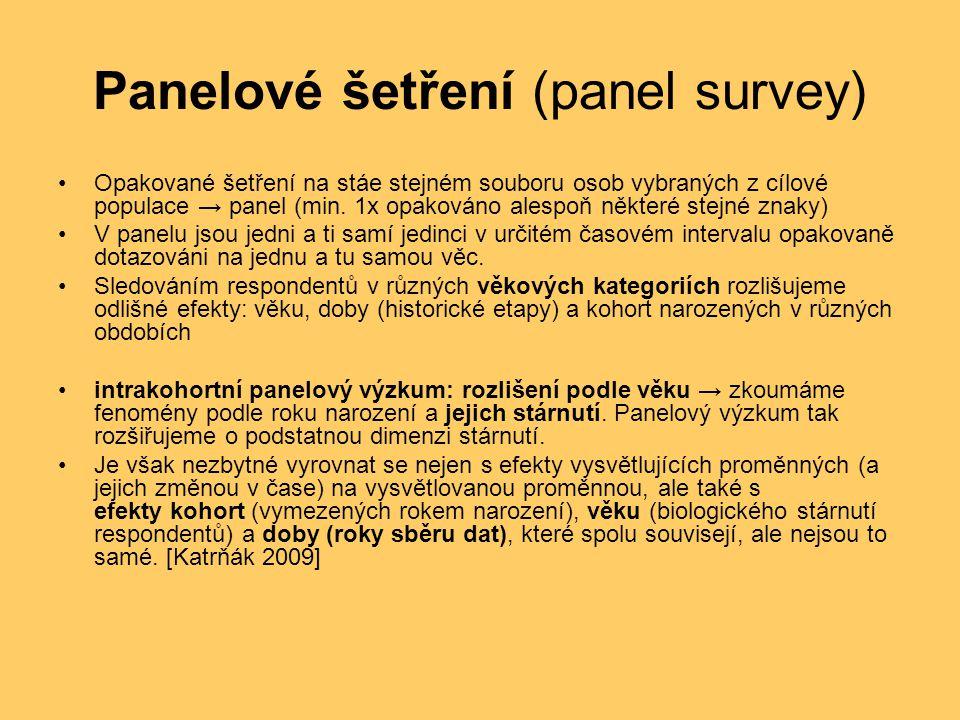Panelové šetření (panel survey)