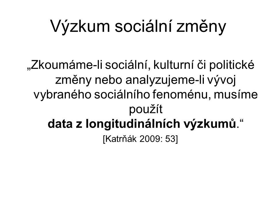 Výzkum sociální změny