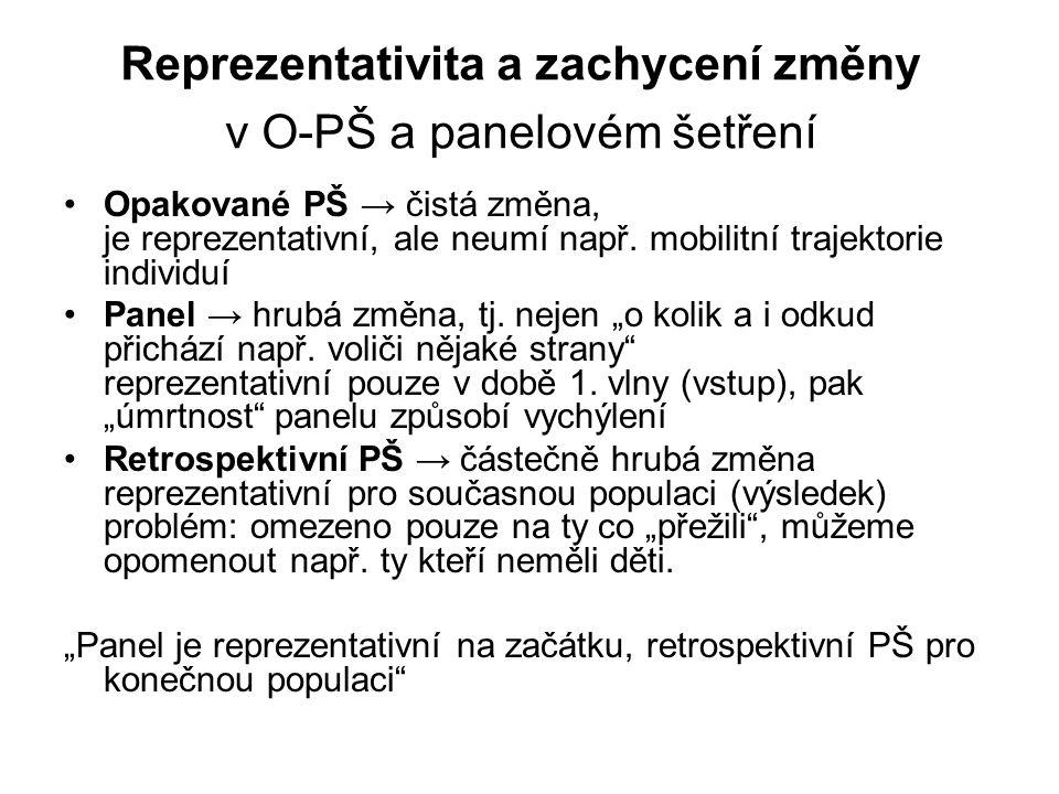 Reprezentativita a zachycení změny v O-PŠ a panelovém šetření