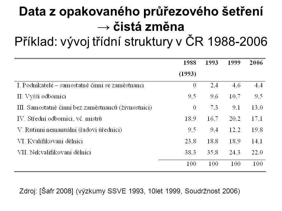 Data z opakovaného průřezového šetření → čistá změna Příklad: vývoj třídní struktury v ČR 1988-2006