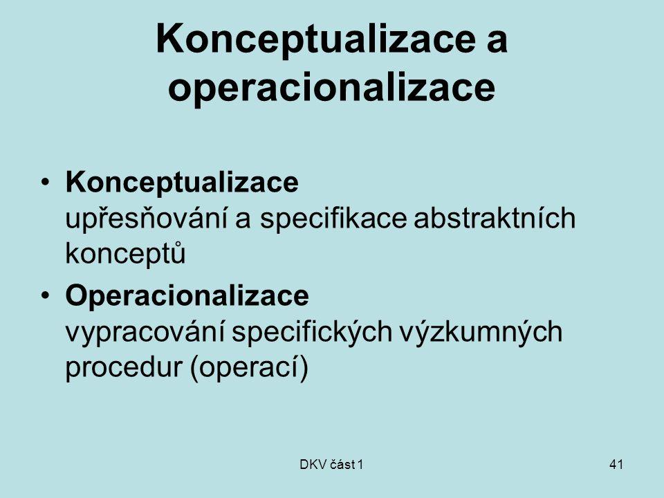 Konceptualizace a operacionalizace