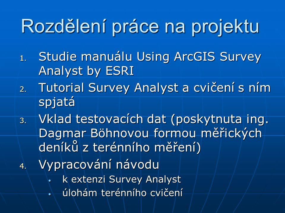 Rozdělení práce na projektu
