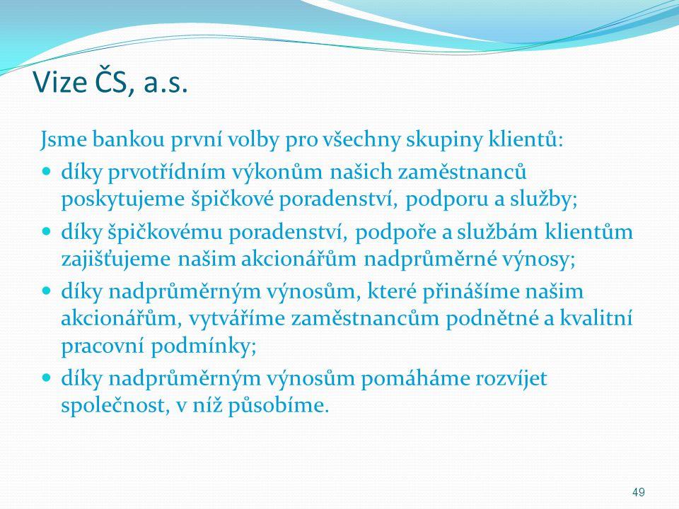 Vize ČS, a.s. Jsme bankou první volby pro všechny skupiny klientů: