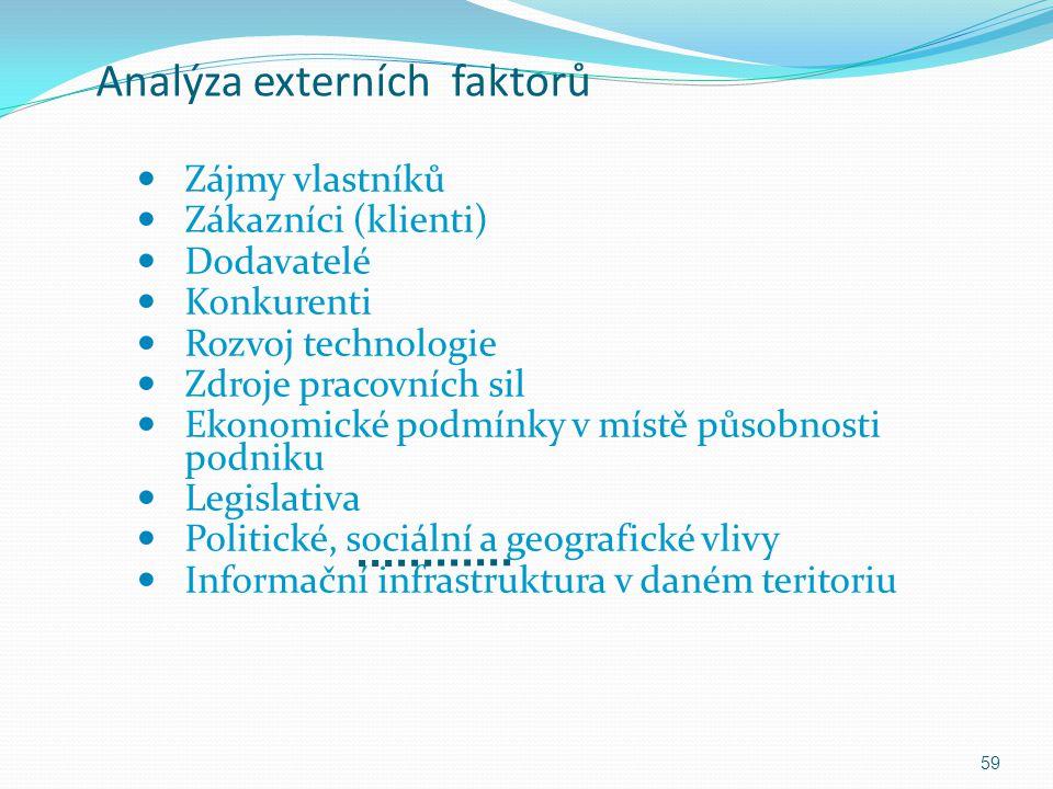 Analýza externích faktorů