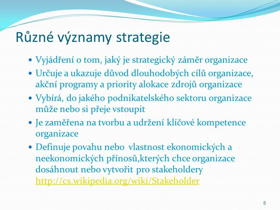 Různé významy strategie