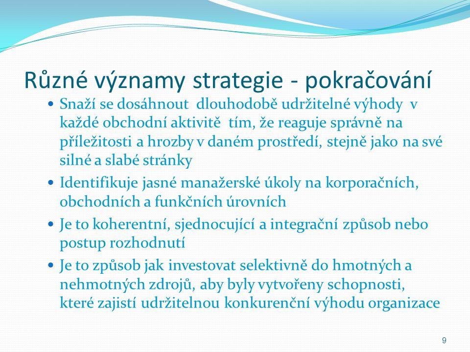 Různé významy strategie - pokračování