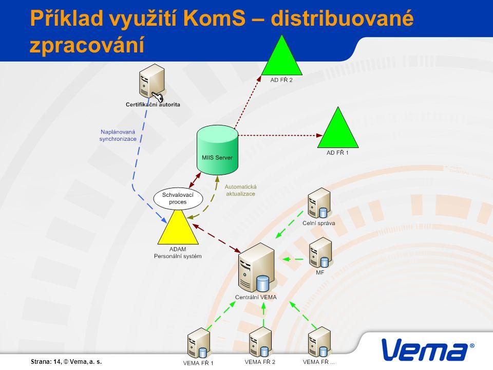 Příklad využití KomS – distribuované zpracování