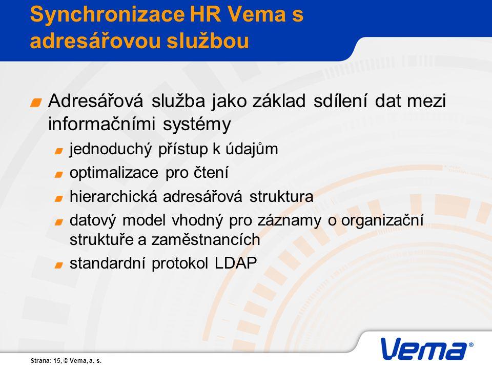 Synchronizace HR Vema s adresářovou službou