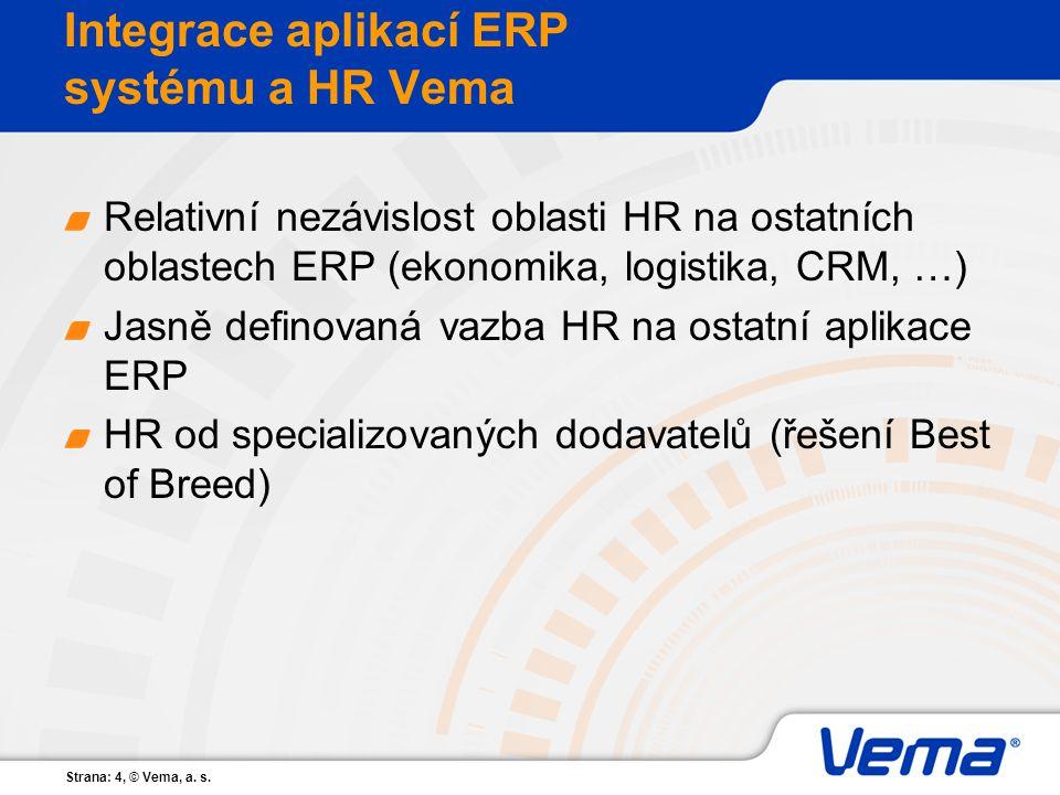 Integrace aplikací ERP systému a HR Vema