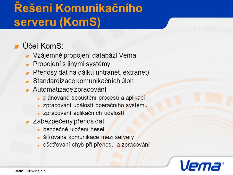 Řešení Komunikačního serveru (KomS)