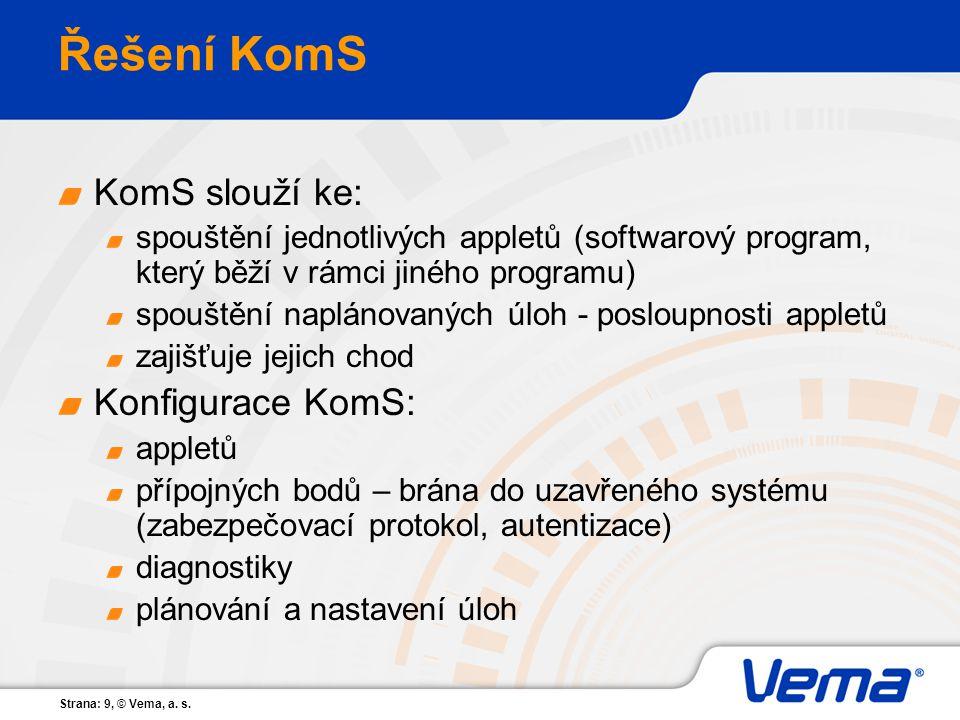 Řešení KomS KomS slouží ke: Konfigurace KomS: