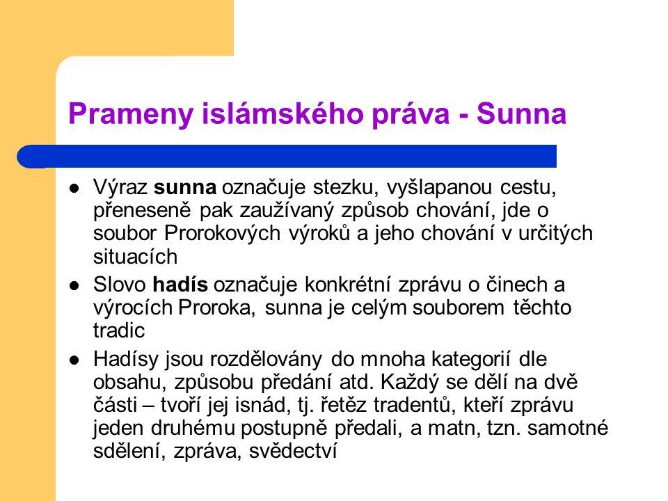 Prameny islámského práva - Sunna