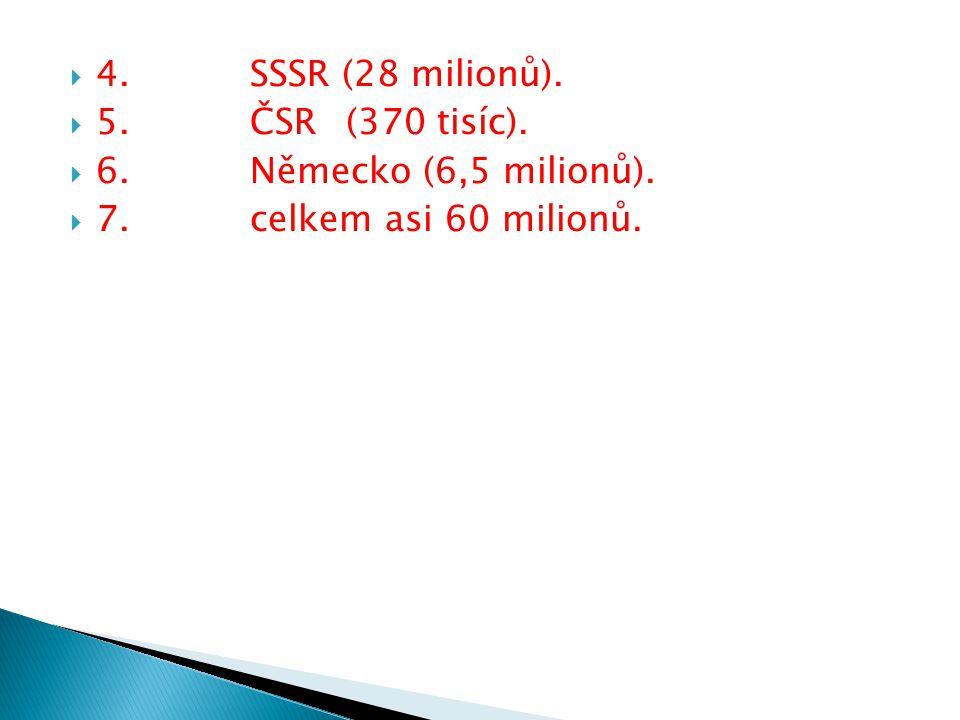 4. SSSR (28 milionů). 5. ČSR (370 tisíc). 6. Německo (6,5 milionů). 7. celkem asi 60 milionů.