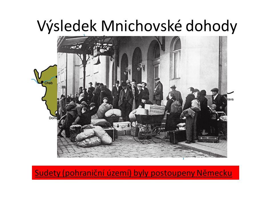 Výsledek Mnichovské dohody