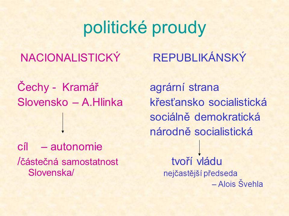 politické proudy NACIONALISTICKÝ Čechy - Kramář Slovensko – A.Hlinka