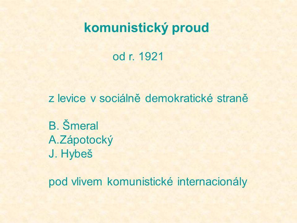 komunistický proud od r. 1921. z levice v sociálně demokratické straně. B. Šmeral. Zápotocký. J. Hybeš.
