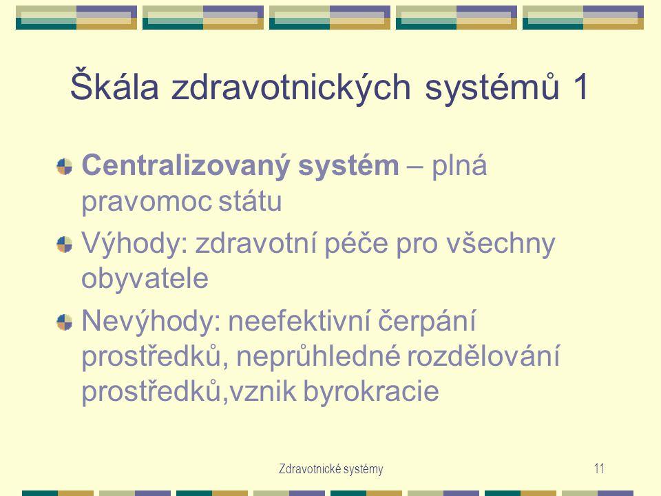 Škála zdravotnických systémů 1