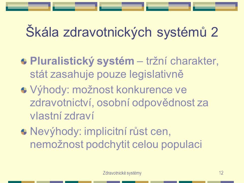 Škála zdravotnických systémů 2