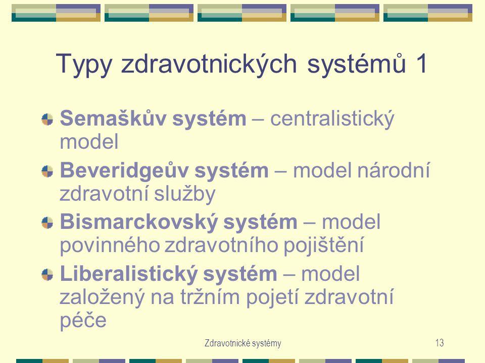 Typy zdravotnických systémů 1