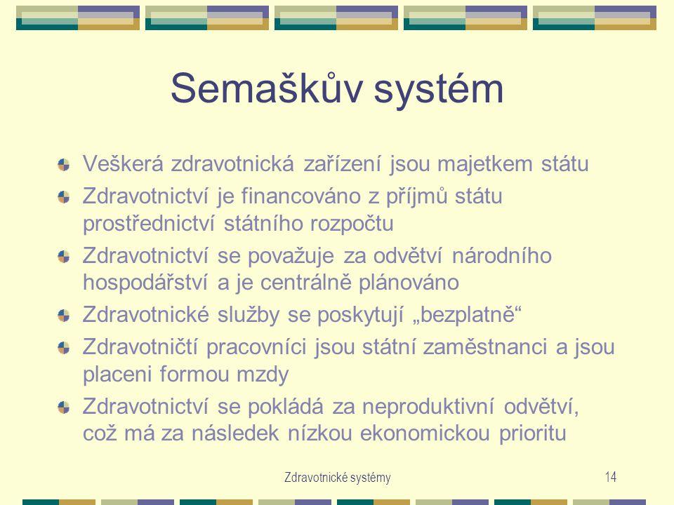 Semaškův systém Veškerá zdravotnická zařízení jsou majetkem státu