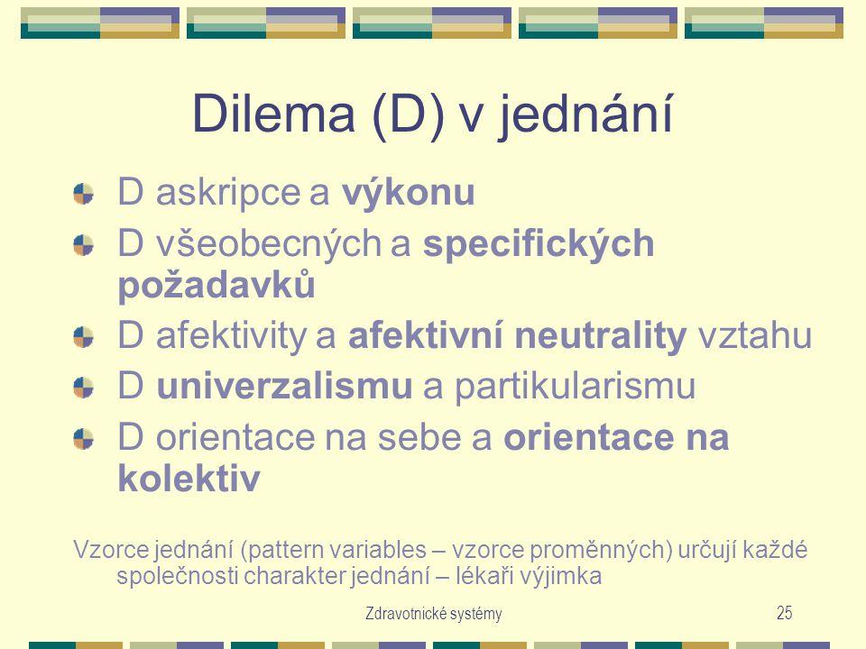 Dilema (D) v jednání D askripce a výkonu