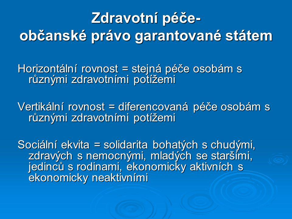 občanské právo garantované státem