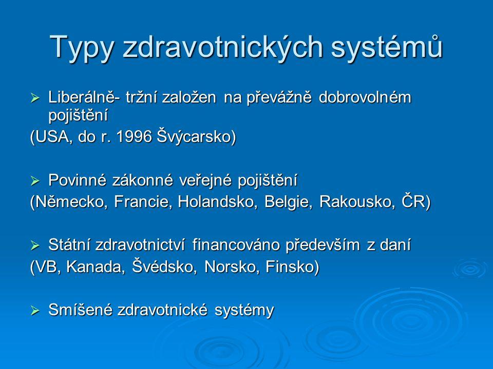 Typy zdravotnických systémů
