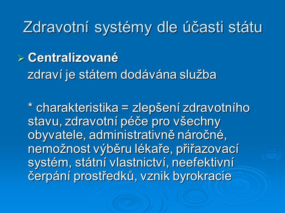 Zdravotní systémy dle účasti státu