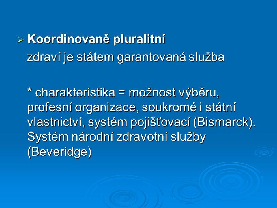 Koordinovaně pluralitní