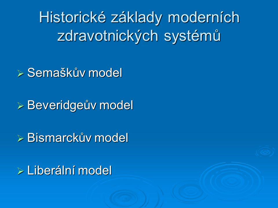 Historické základy moderních zdravotnických systémů