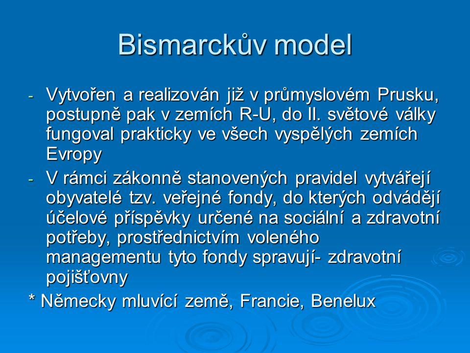 Bismarckův model