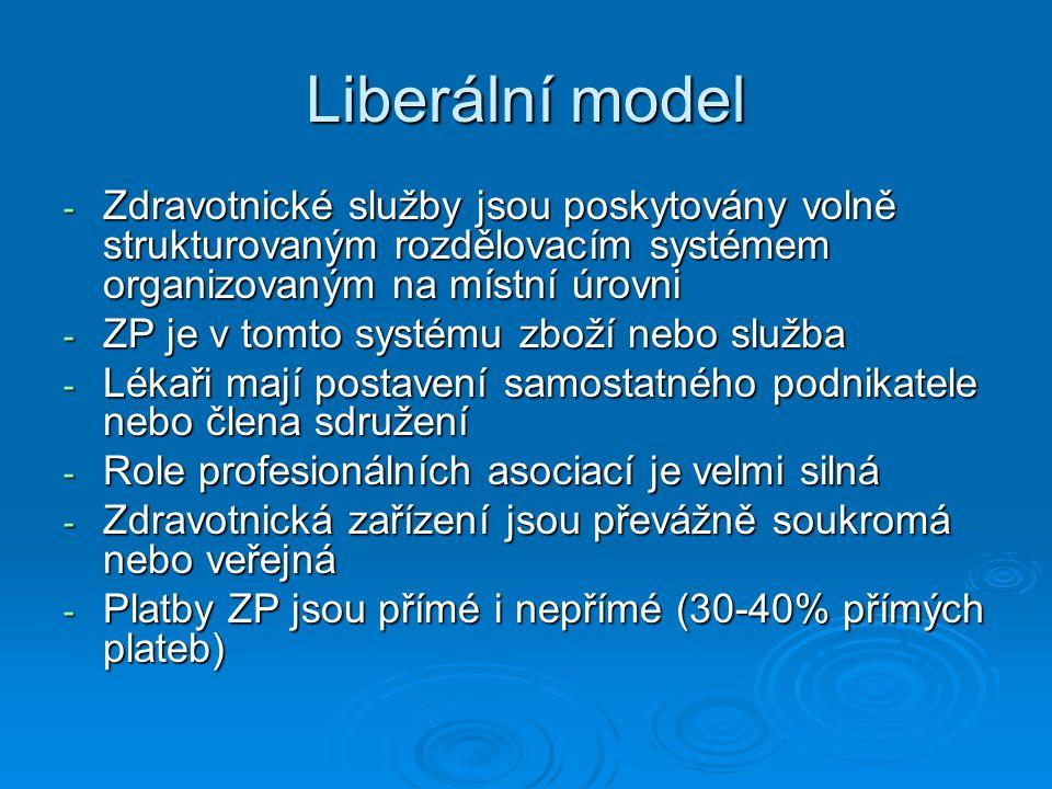 Liberální model Zdravotnické služby jsou poskytovány volně strukturovaným rozdělovacím systémem organizovaným na místní úrovni.
