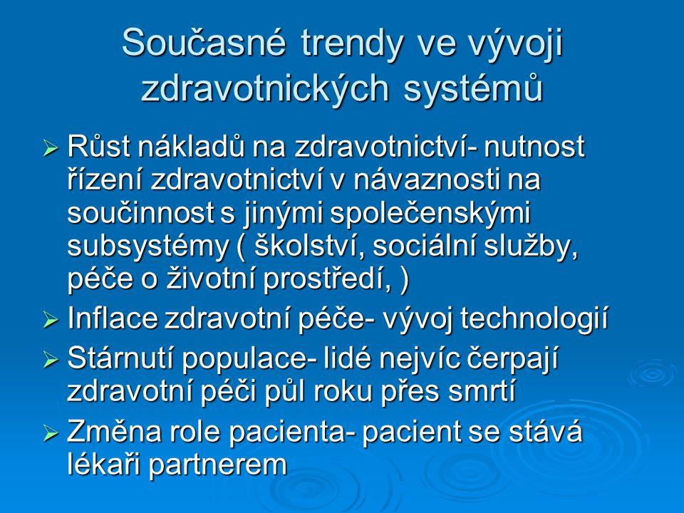 Současné trendy ve vývoji zdravotnických systémů