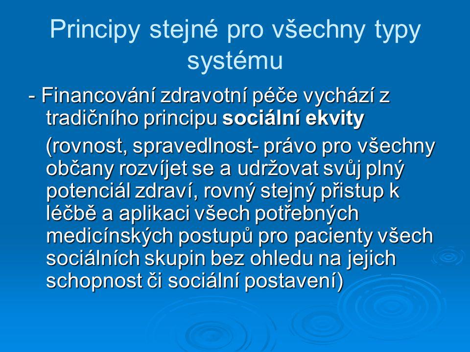 Principy stejné pro všechny typy systému