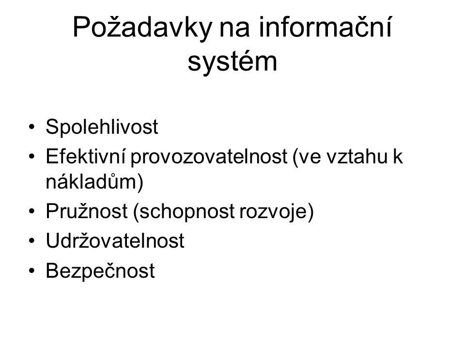 Požadavky na informační systém