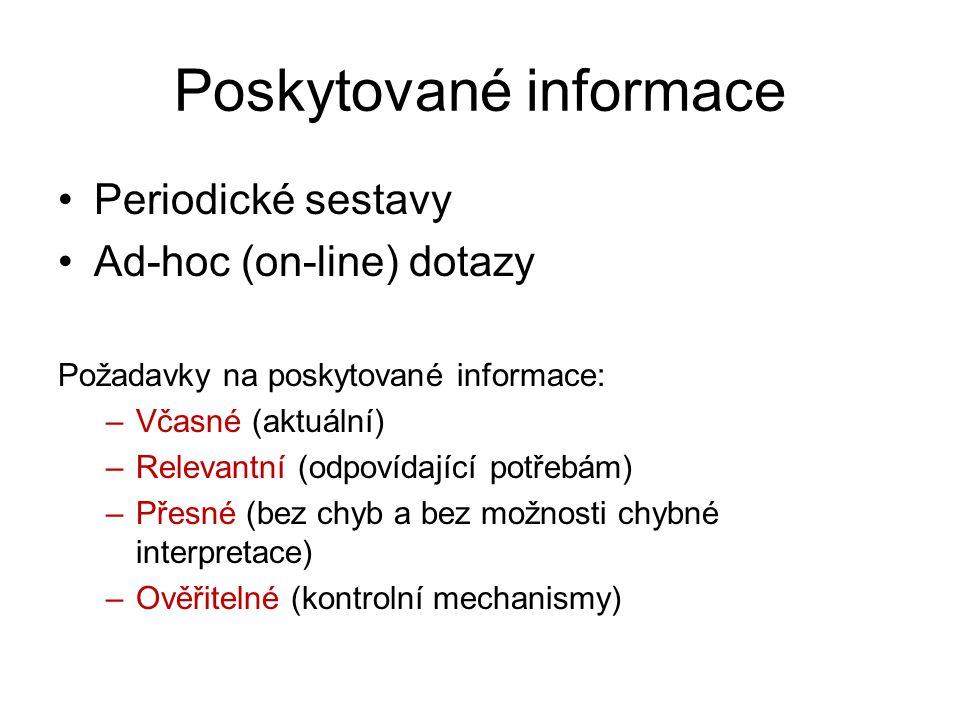 Poskytované informace