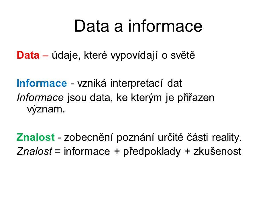 Data a informace Data – údaje, které vypovídají o světě