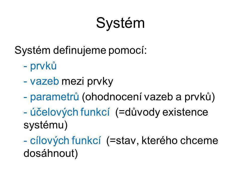 Systém Systém definujeme pomocí: - prvků - vazeb mezi prvky
