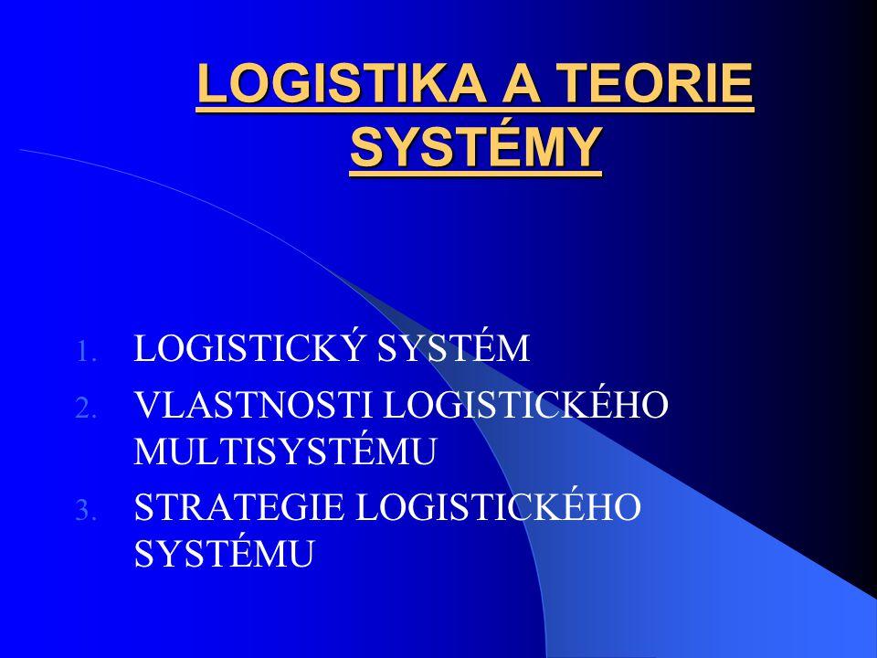 LOGISTIKA A TEORIE SYSTÉMY