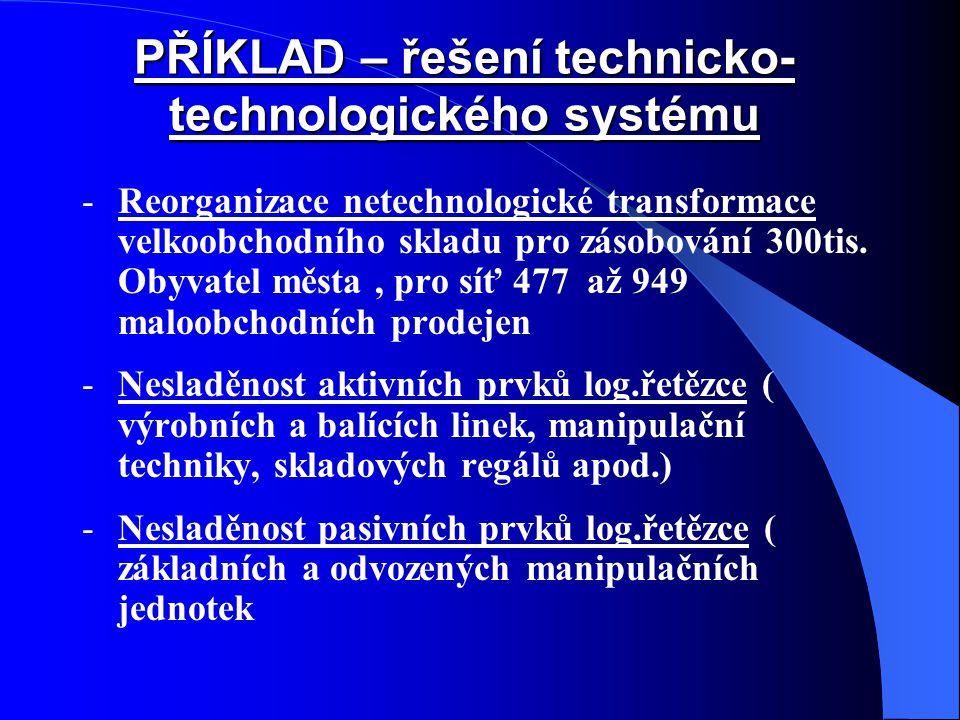 PŘÍKLAD – řešení technicko-technologického systému