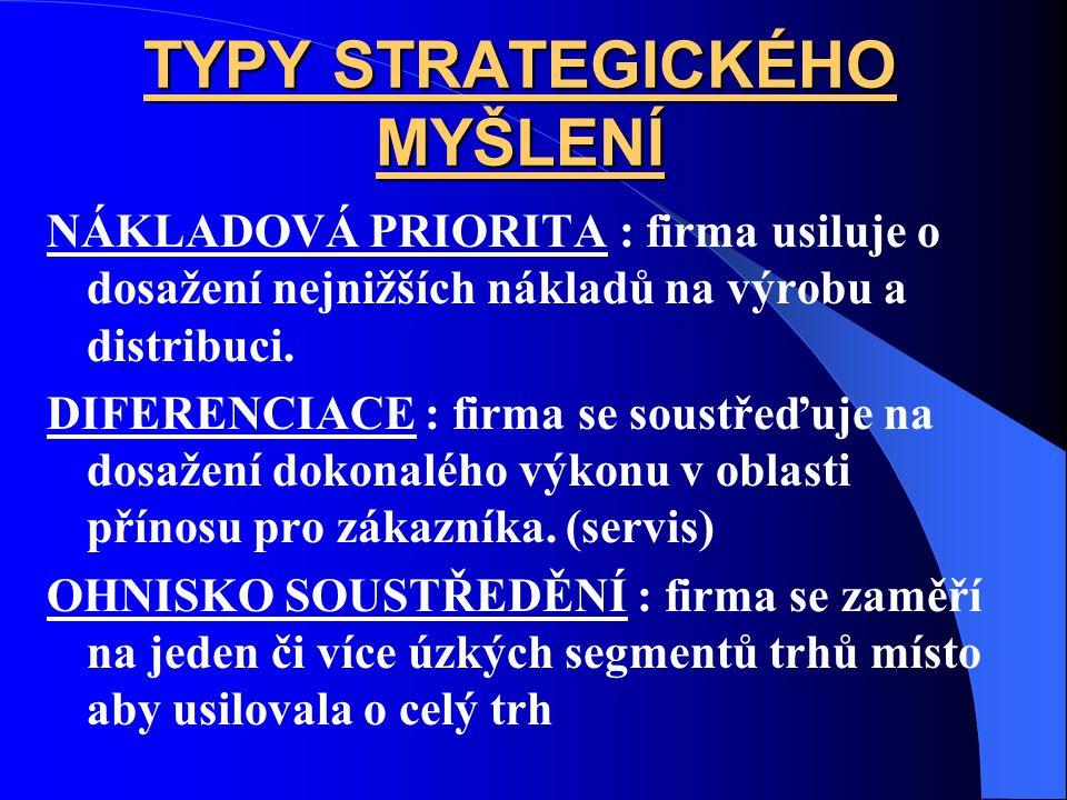TYPY STRATEGICKÉHO MYŠLENÍ