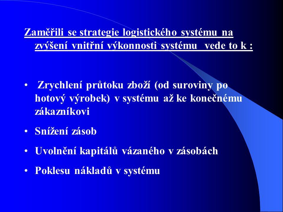 Zaměřili se strategie logistického systému na zvýšení vnitřní výkonnosti systému vede to k :