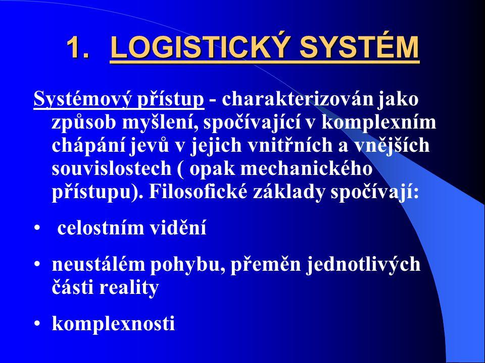 LOGISTICKÝ SYSTÉM