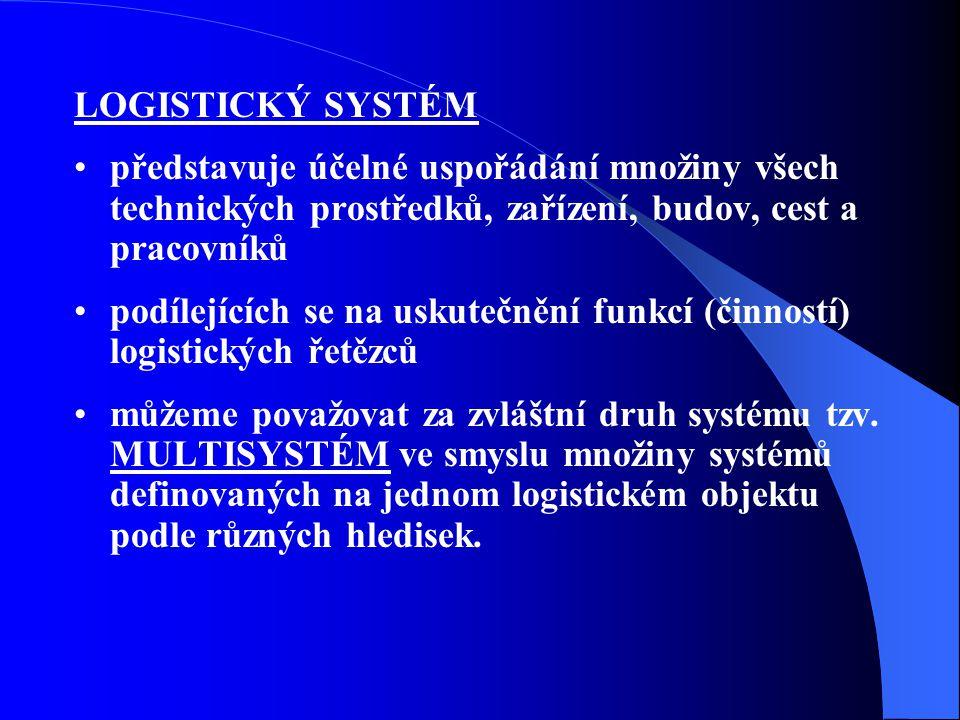 LOGISTICKÝ SYSTÉM představuje účelné uspořádání množiny všech technických prostředků, zařízení, budov, cest a pracovníků.