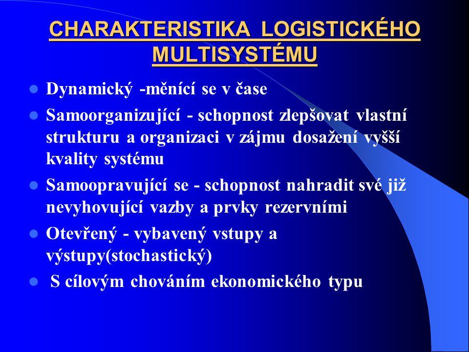 CHARAKTERISTIKA LOGISTICKÉHO MULTISYSTÉMU